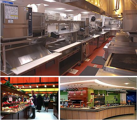 TriMark Strategic: Military &  Government Foodservice Facility Design / Foodservice Efficiency / Foodservice Supplies
