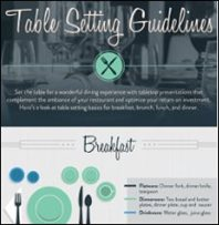 INFOGRAPHIC: Table Setting Guidelines; How to set the table for breakfast, lunch, brunch, dinner, European & formal dinner