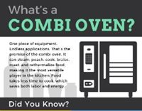 INFOGRAPHIC: What's a Combi Comination Oven?